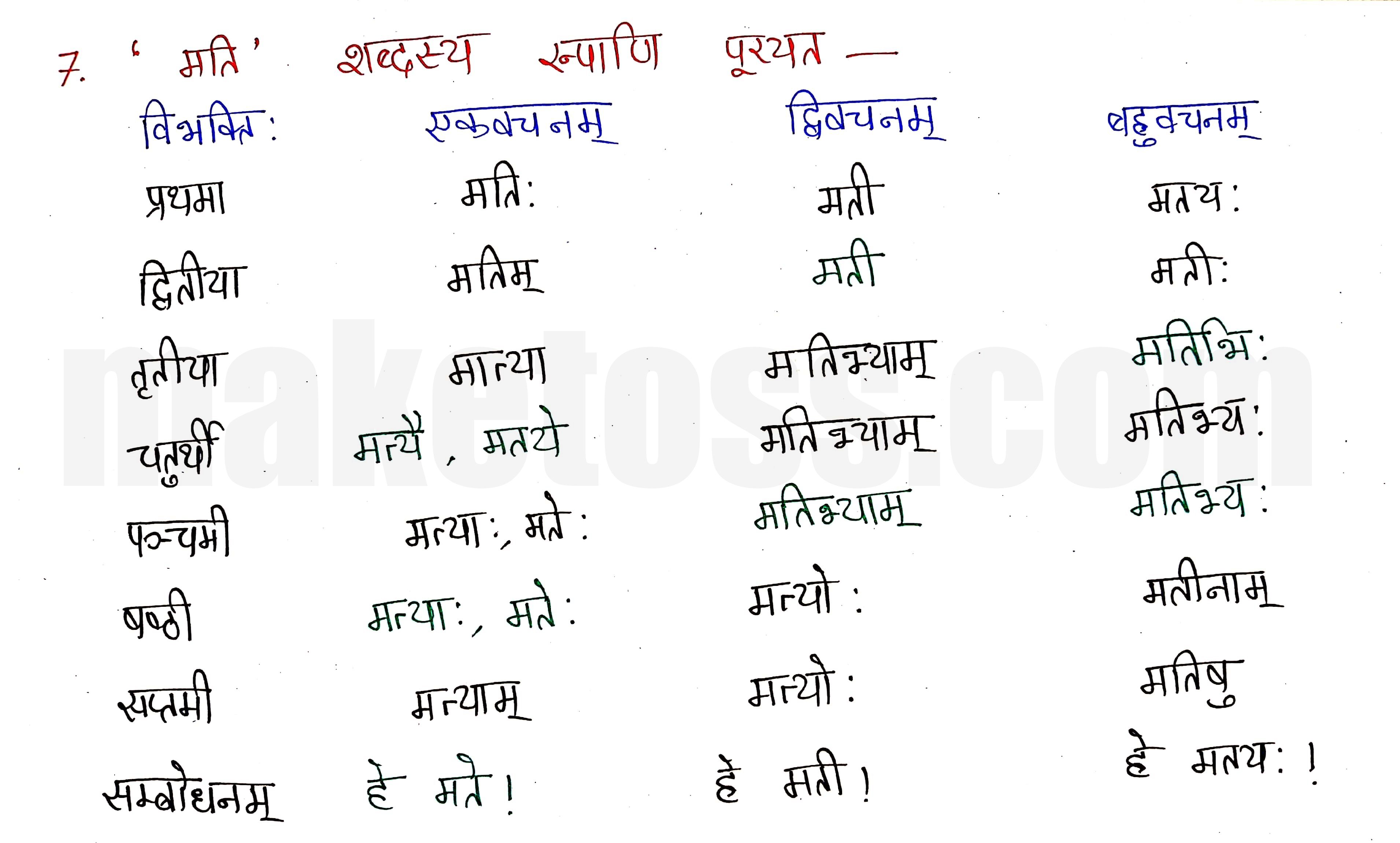 Sanskrit class 8 chapter 14-आर्यभटः-page 6 -Hindi Translation + Exercise