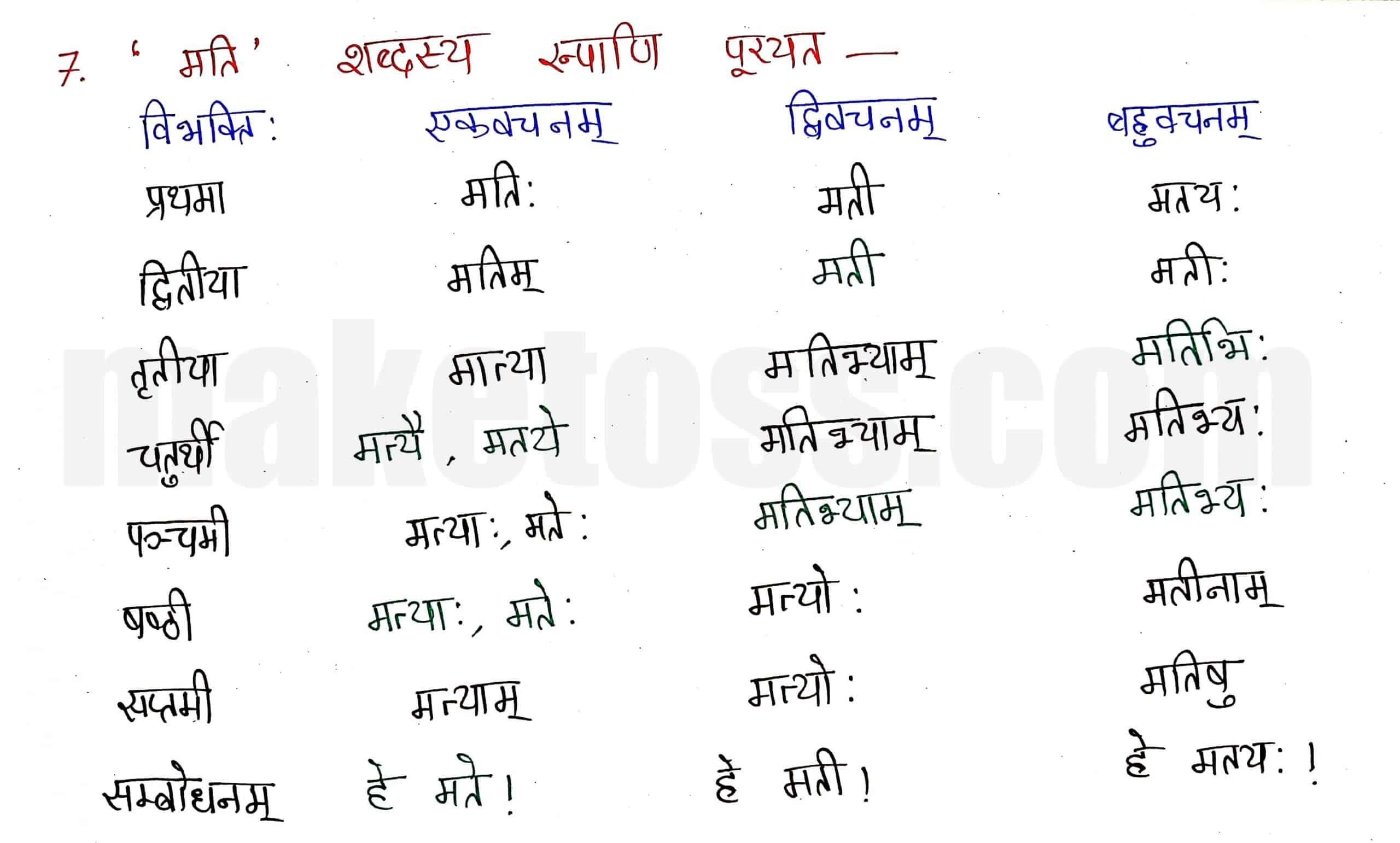 Sanskrit class 8 chapter 14-आर्यभटः-page 6 -Hindi Translation + Exercise