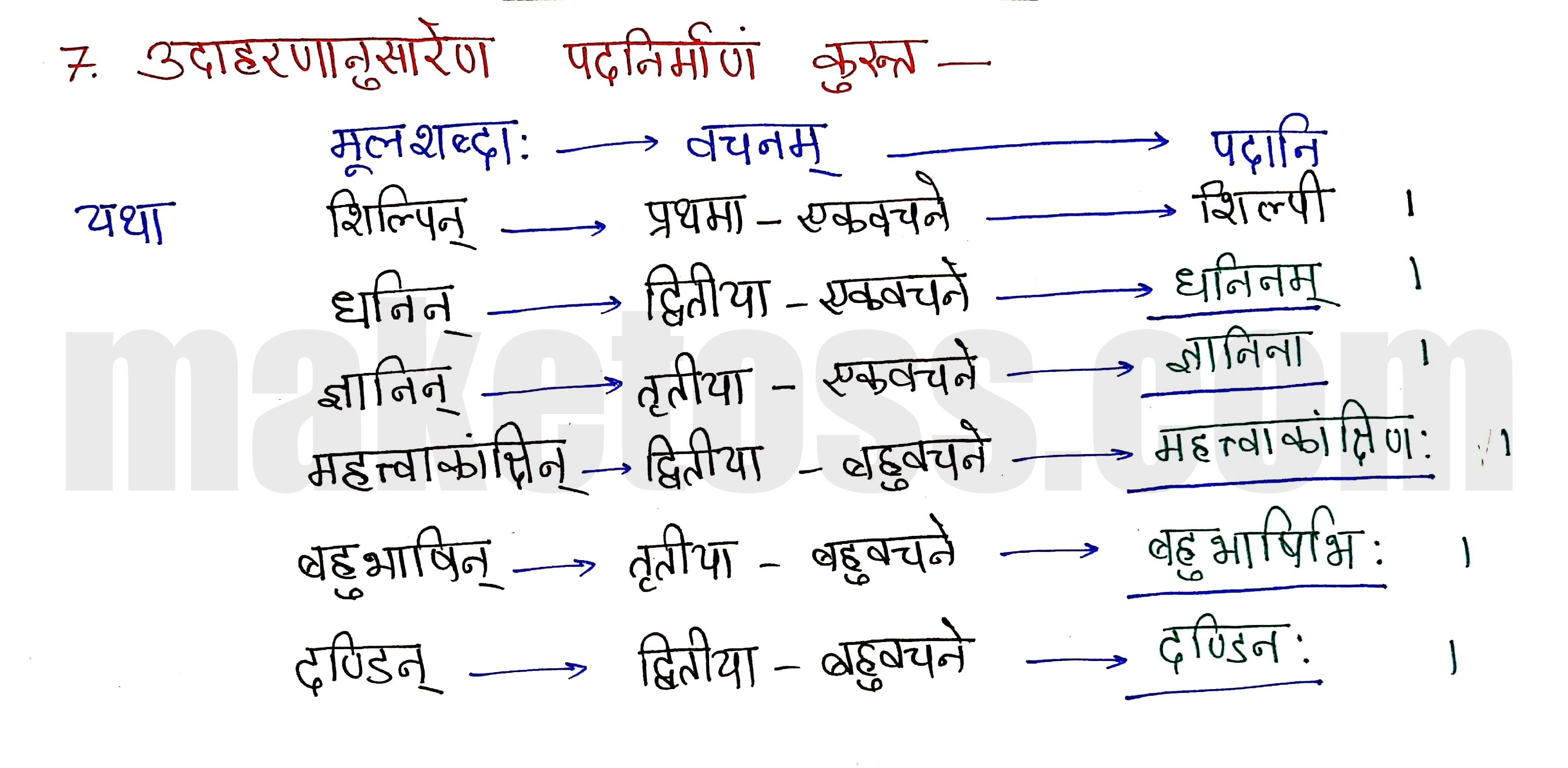 Sanskrit Class 8- Chapter 3-भगवदज्जुकम्-page 5