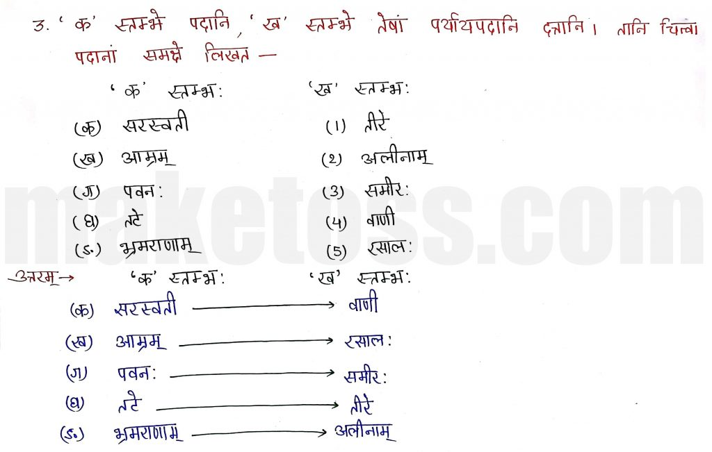 Sanskrit Class 9- Chapter 1- भारतीवसन्तगीतिः - Question 3 with Answer
