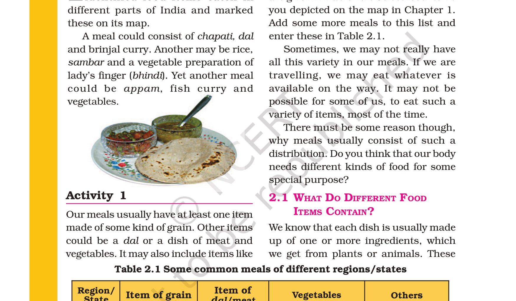 Class 6 Science Components Of Food NCERT Book Chapter 2